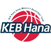 KEB Hana Women