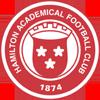 Hamilton U20