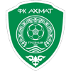 Terek Grozny Reserves