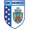 CSM Bucuresti - Damen